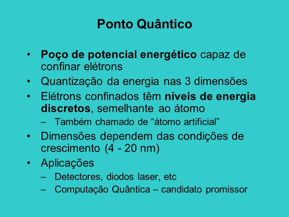 Ponto Quântico •Poço de potencial energético capaz de confinar elétrons •Quantização da energia nas 3 dimensões •Elétrons confinados têm níveis de ene