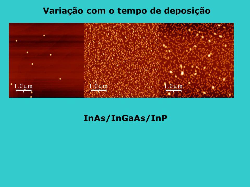 Variação com o tempo de deposição InAs/InGaAs/InP