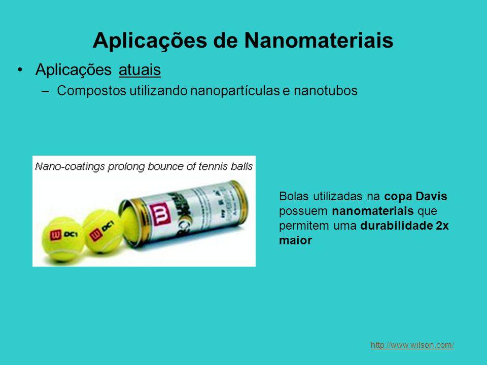 •Aplicações atuais –Compostos utilizando nanopartículas e nanotubos http://www.wilson.com/ Bolas utilizadas na copa Davis possuem nanomateriais que pe