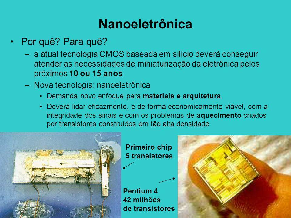 •Por quê? Para quê? –a atual tecnologia CMOS baseada em silício deverá conseguir atender as necessidades de miniaturização da eletrônica pelos próximo