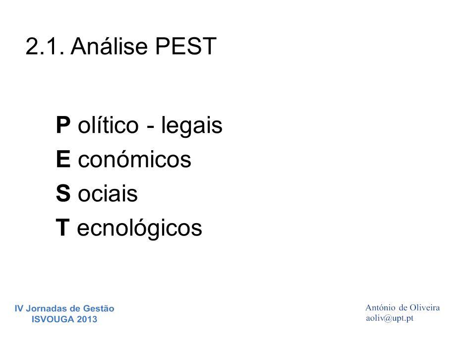 2.1. Análise PEST P olítico - legais E conómicos S ociais T ecnológicos