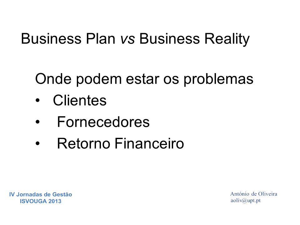 Business Plan vs Business Reality Onde podem estar os problemas • Clientes • Fornecedores • Retorno Financeiro
