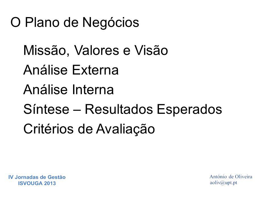 O Plano de Negócios Missão, Valores e Visão Análise Externa Análise Interna Síntese – Resultados Esperados Critérios de Avaliação