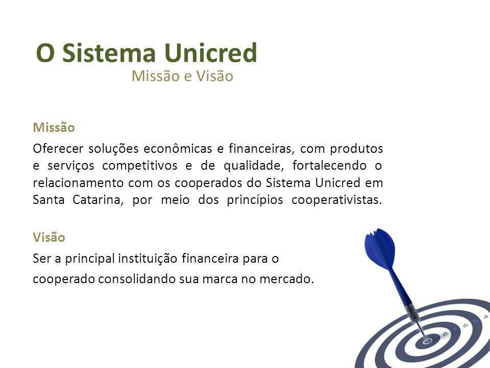 O Sistema Unicred Missão e Visão Missão Oferecer soluções econômicas e financeiras, com produtos e serviços competitivos e de qualidade, fortalecendo