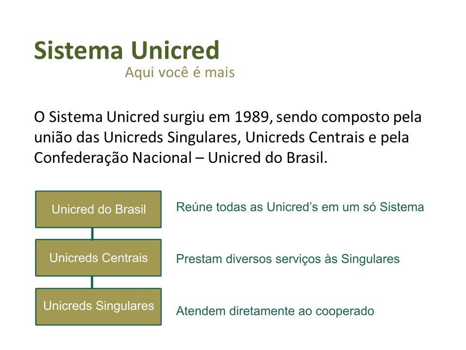 O Sistema Unicred surgiu em 1989, sendo composto pela união das Unicreds Singulares, Unicreds Centrais e pela Confederação Nacional – Unicred do Brasi