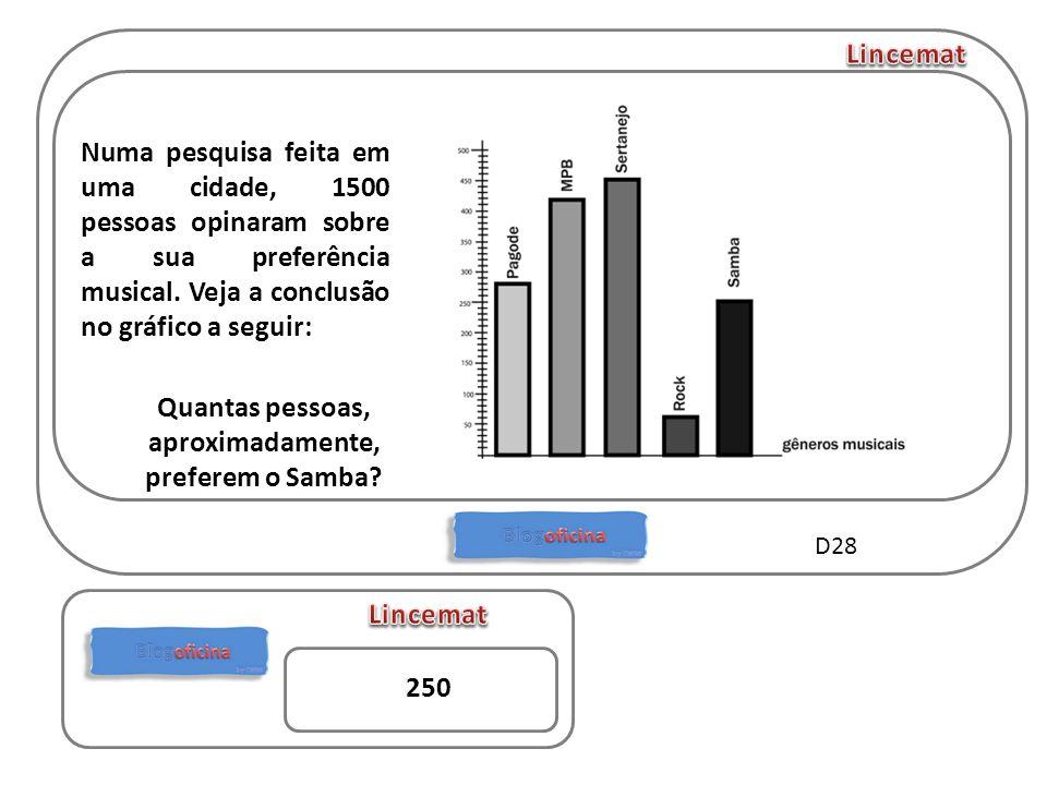 Numa pesquisa feita em uma cidade, 1500 pessoas opinaram sobre a sua preferência musical. Veja a conclusão no gráfico a seguir: D28 Quantas pessoas, a