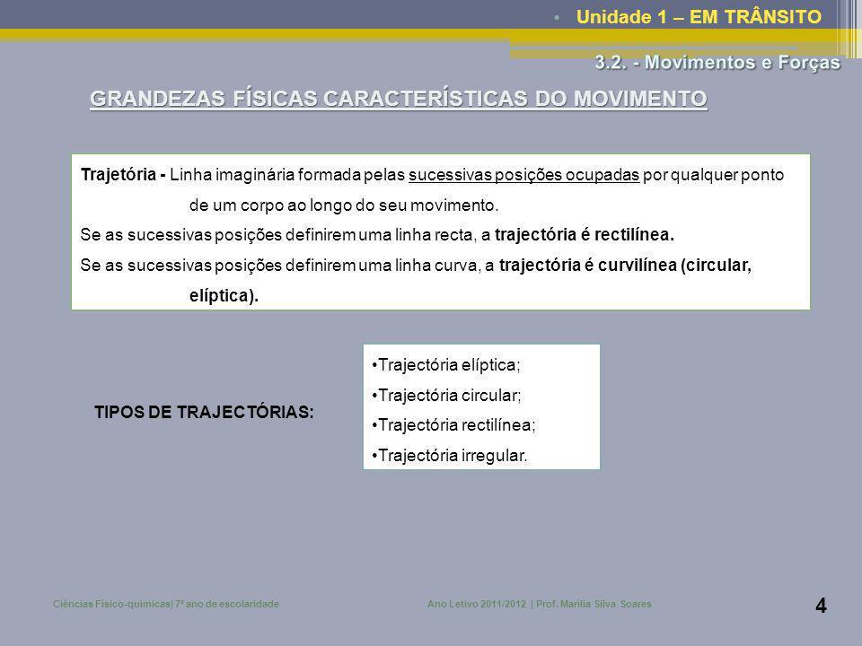 • Unidade 1 – EM TRÂNSITO Ciências Físico-químicas| 7º ano de escolaridadeAno Letivo 2011/2012 | Prof. Marília Silva Soares 4 GRANDEZAS FÍSICAS CARACT