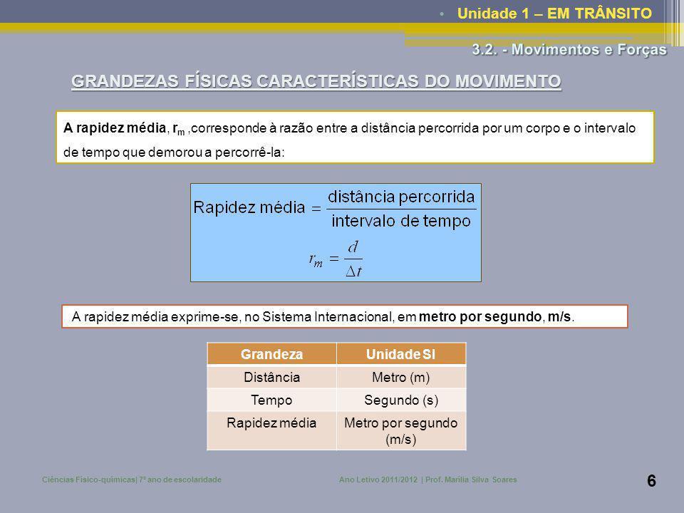 • Unidade 1 – EM TRÂNSITO Ciências Físico-químicas| 7º ano de escolaridadeAno Letivo 2011/2012 | Prof. Marília Silva Soares 6 A rapidez média, r m,cor
