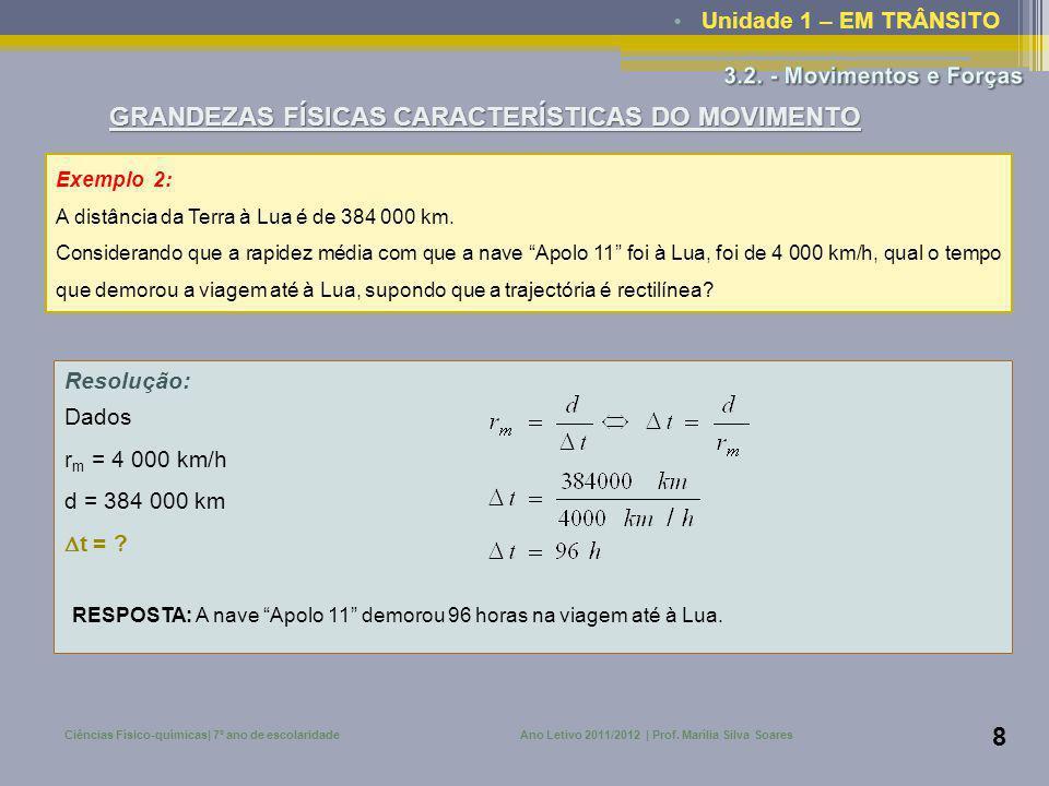 • Unidade 1 – EM TRÂNSITO Ciências Físico-químicas| 7º ano de escolaridadeAno Letivo 2011/2012 | Prof. Marília Silva Soares 8 Resolução: Dados r m = 4