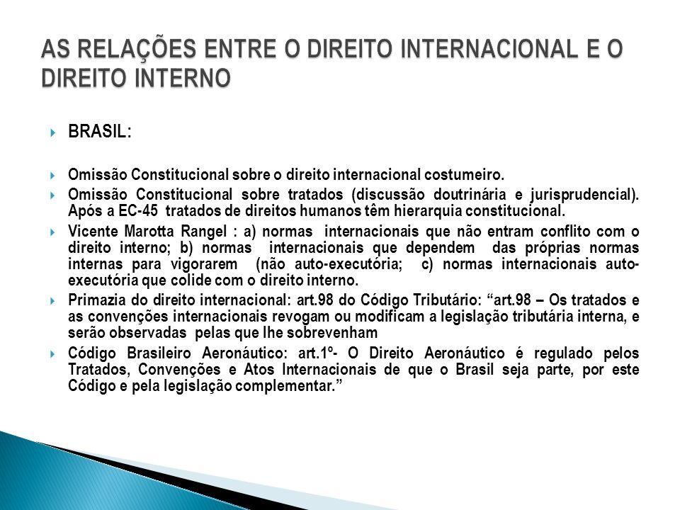  BRASIL:  Omissão Constitucional sobre o direito internacional costumeiro.  Omissão Constitucional sobre tratados (discussão doutrinária e jurispru