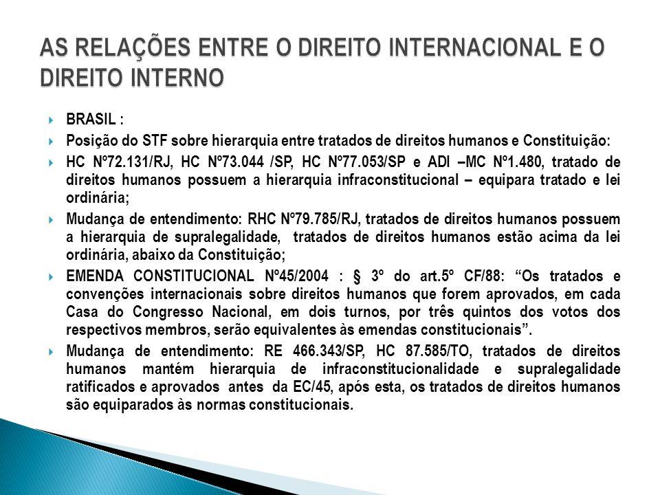  BRASIL :  Posição do STF sobre hierarquia entre tratados de direitos humanos e Constituição:  HC Nº72.131/RJ, HC Nº73.044 /SP, HC Nº77.053/SP e AD