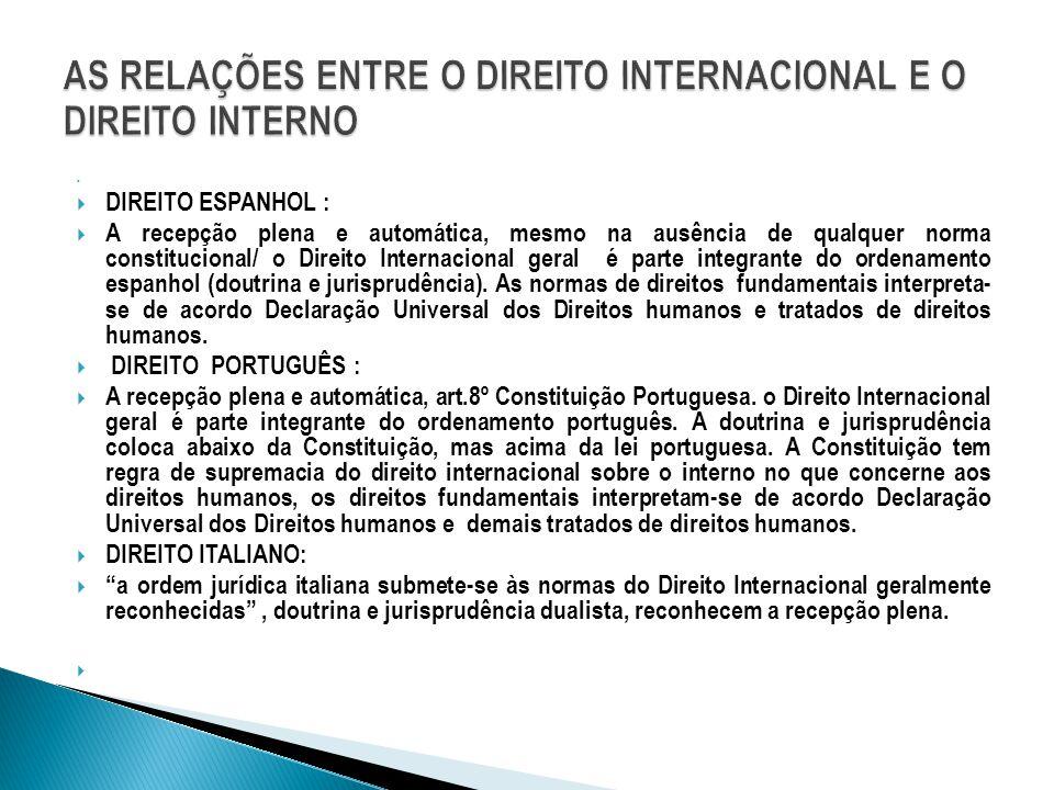   DIREITO ESPANHOL :  A recepção plena e automática, mesmo na ausência de qualquer norma constitucional/ o Direito Internacional geral é parte inte