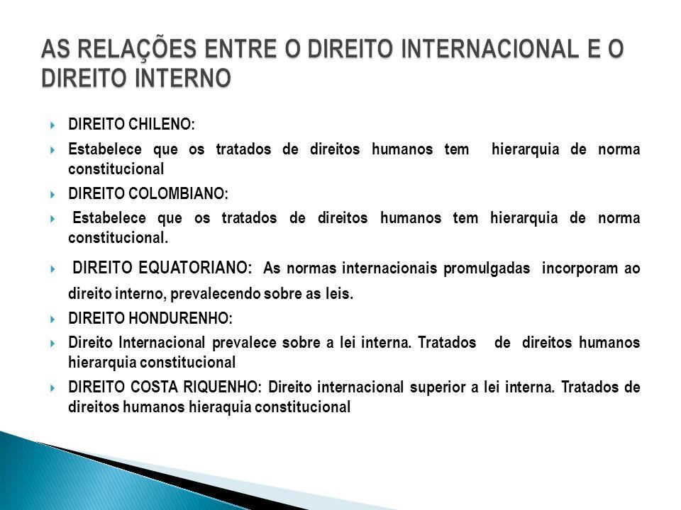  DIREITO CHILENO:  Estabelece que os tratados de direitos humanos tem hierarquia de norma constitucional  DIREITO COLOMBIANO:  Estabelece que os t