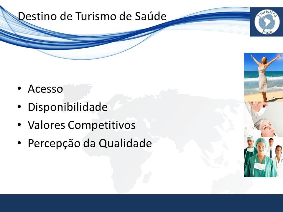 Destino de Turismo de Saúde • Acesso • Disponibilidade • Valores Competitivos • Percepção da Qualidade