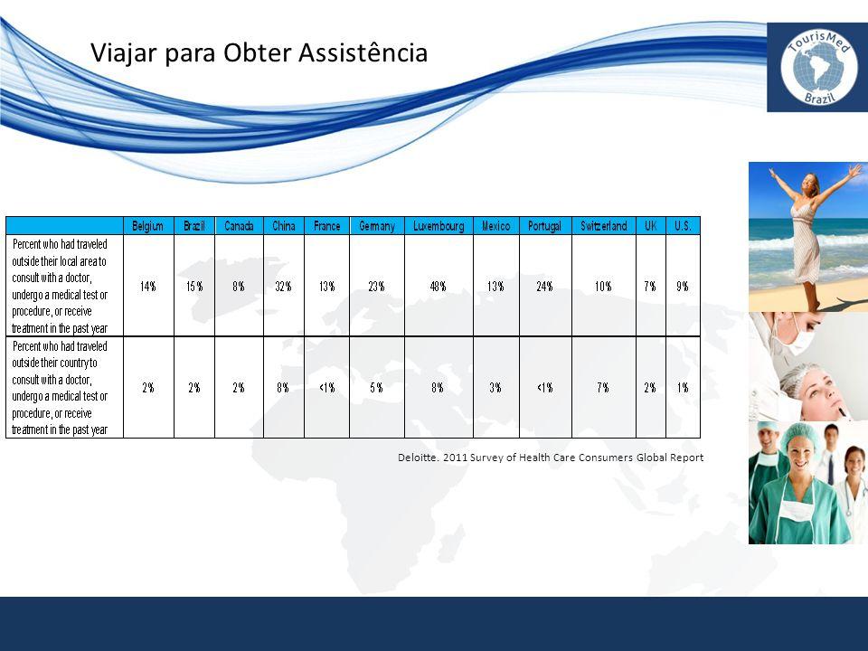 Viajar para Obter Assistência Deloitte. 2011 Survey of Health Care Consumers Global Report