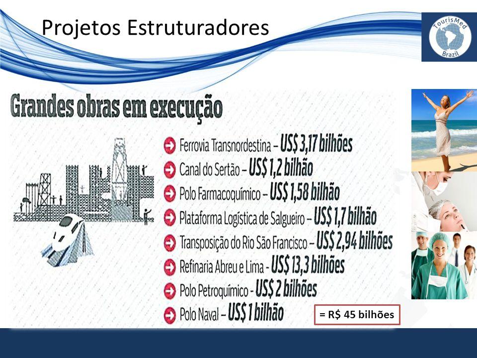 Projetos Estruturadores = R$ 45 bilhões