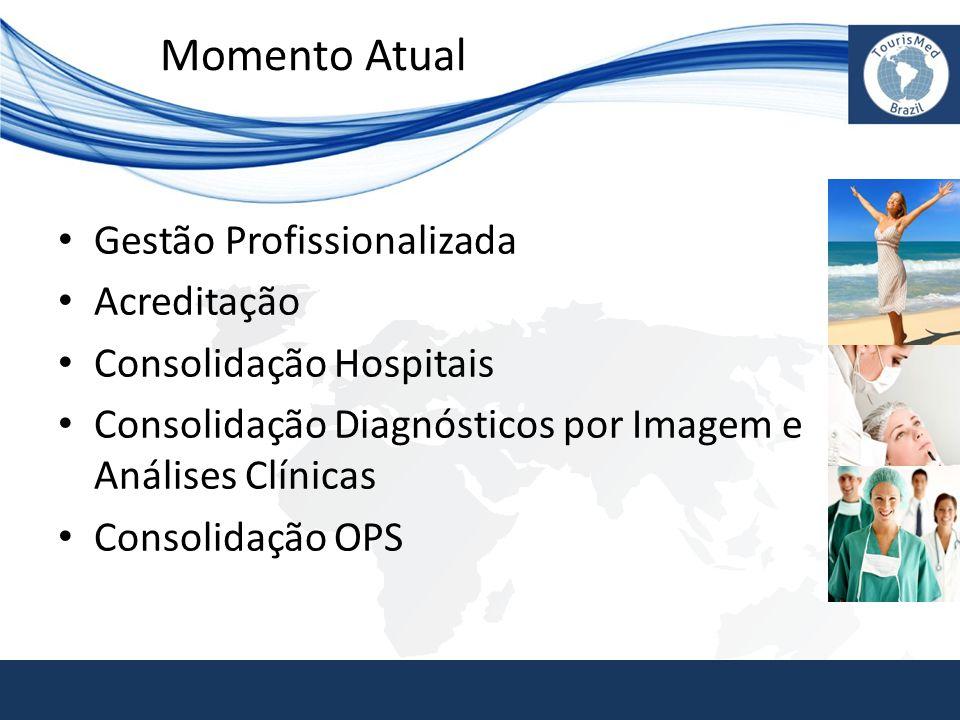Momento Atual • Gestão Profissionalizada • Acreditação • Consolidação Hospitais • Consolidação Diagnósticos por Imagem e Análises Clínicas • Consolida