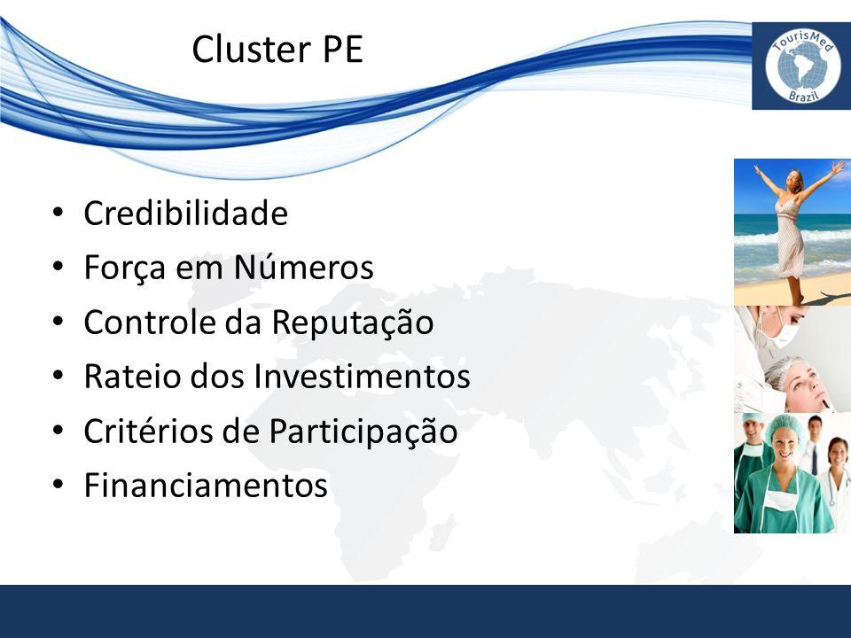 • Credibilidade • Força em Números • Controle da Reputação • Rateio dos Investimentos • Critérios de Participação • Financiamentos