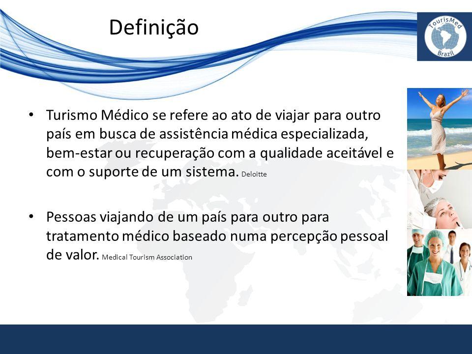 Definição • Turismo Médico se refere ao ato de viajar para outro país em busca de assistência médica especializada, bem-estar ou recuperação com a qua