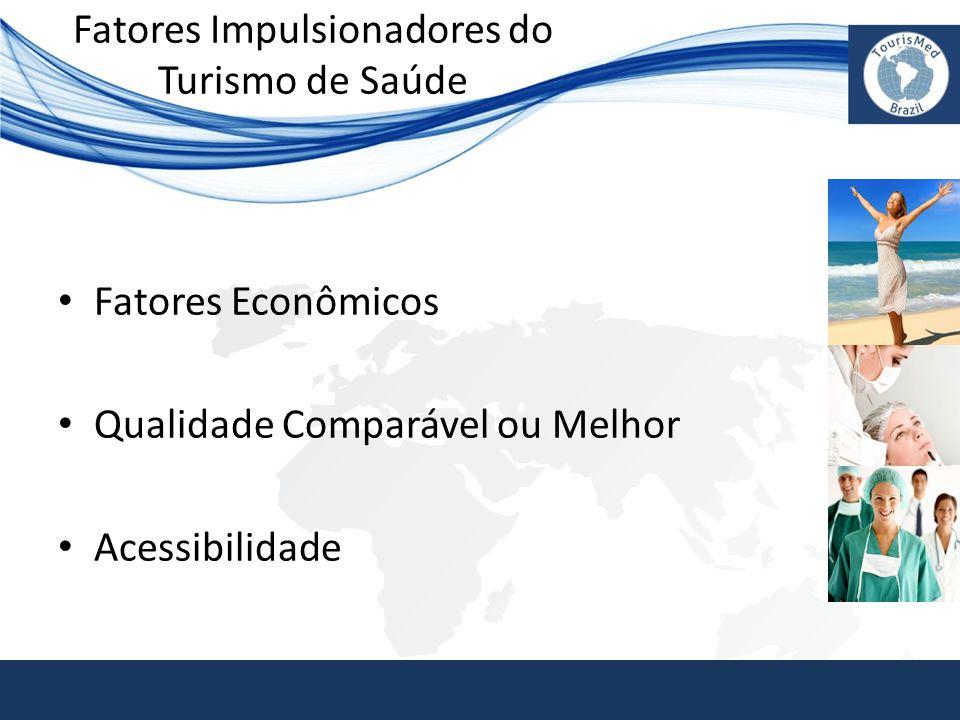 Fatores Impulsionadores do Turismo de Saúde • Fatores Econômicos • Qualidade Comparável ou Melhor • Acessibilidade