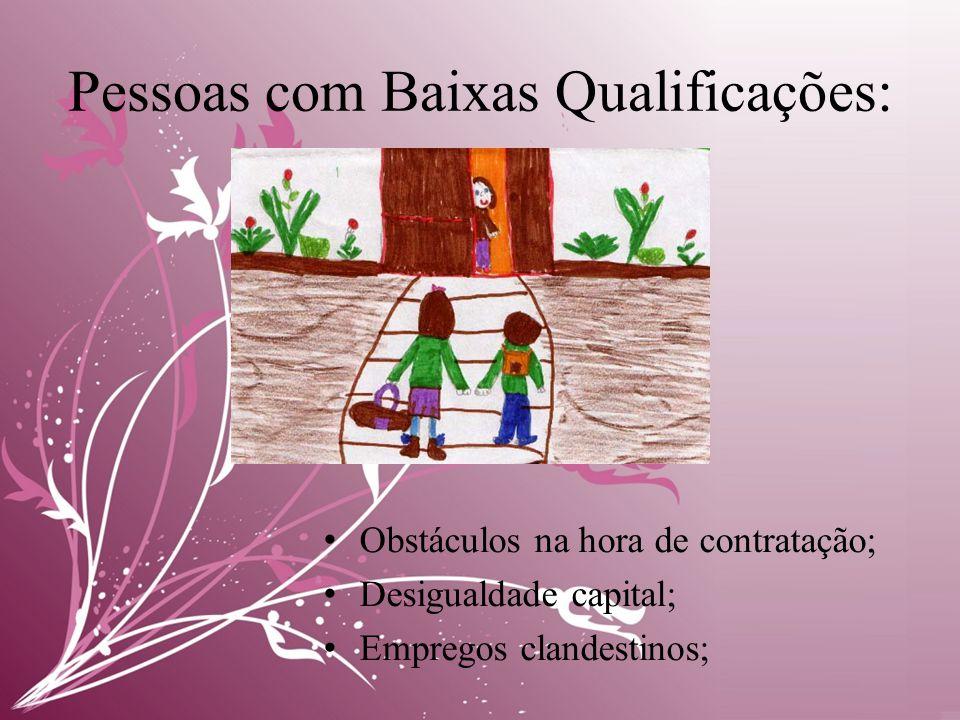 Pessoas com Baixas Qualificações: • Obstáculos na hora de contratação; • Desigualdade capital; • Empregos clandestinos;