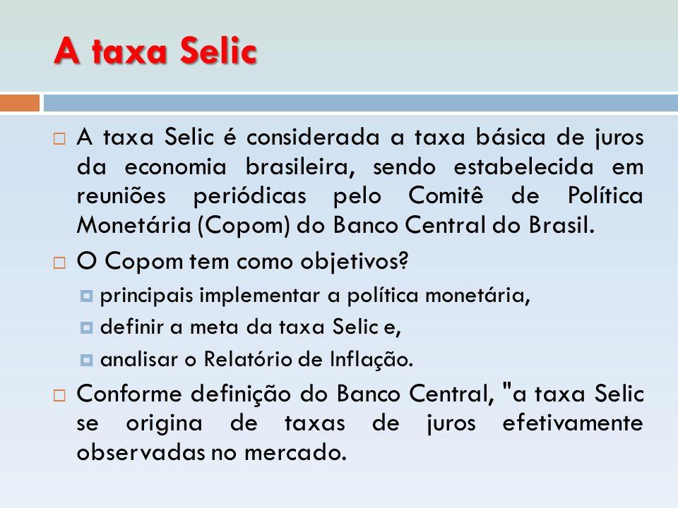 A taxa Selic  A taxa Selic é considerada a taxa básica de juros da economia brasileira, sendo estabelecida em reuniões periódicas pelo Comitê de Polí