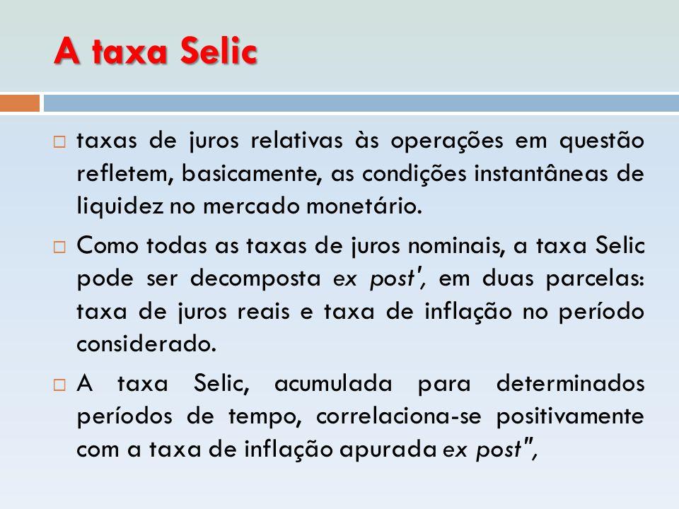 A taxa Selic  taxas de juros relativas às operações em questão refletem, basicamente, as condições instantâneas de liquidez no mercado monetário.  C