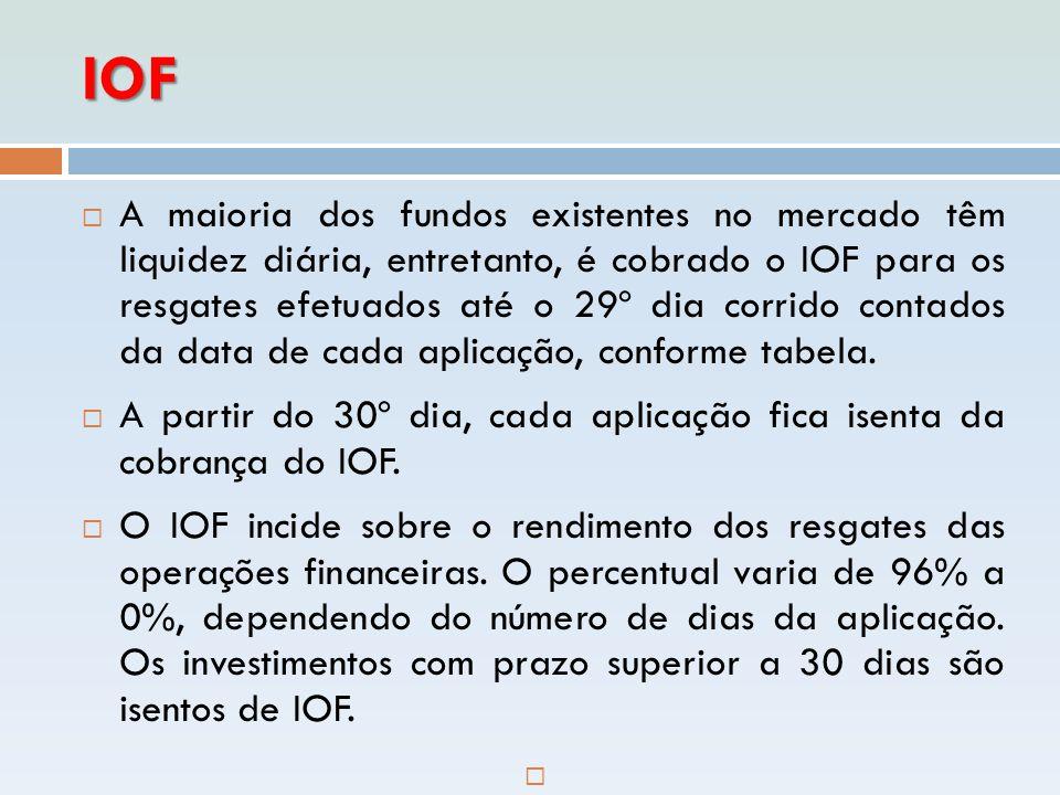 IOF  A maioria dos fundos existentes no mercado têm liquidez diária, entretanto, é cobrado o IOF para os resgates efetuados até o 29º dia corrido con