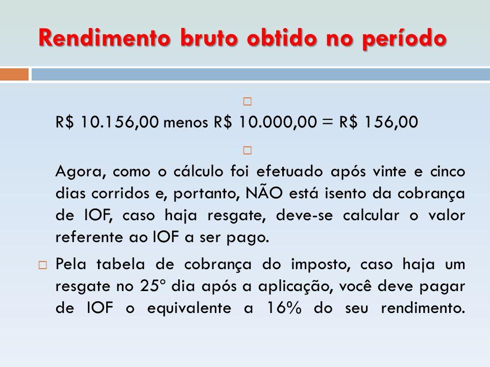 Rendimento bruto obtido no período  R$ 10.156,00 menos R$ 10.000,00 = R$ 156,00  Agora, como o cálculo foi efetuado após vinte e cinco dias corridos