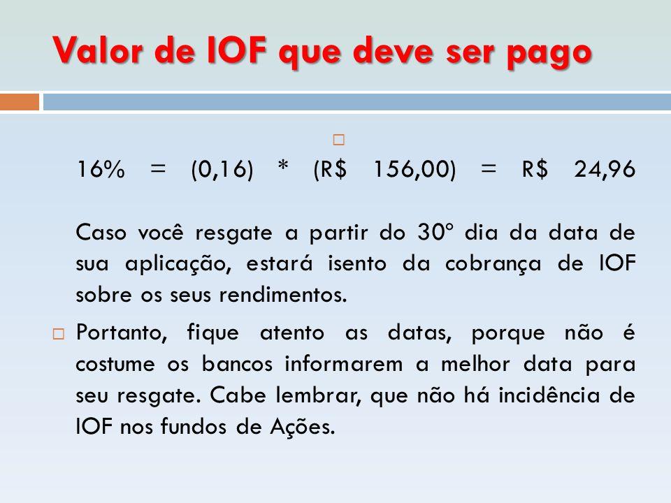 Valor de IOF que deve ser pago  16% = (0,16) * (R$ 156,00) = R$ 24,96 Caso você resgate a partir do 30º dia da data de sua aplicação, estará isento d