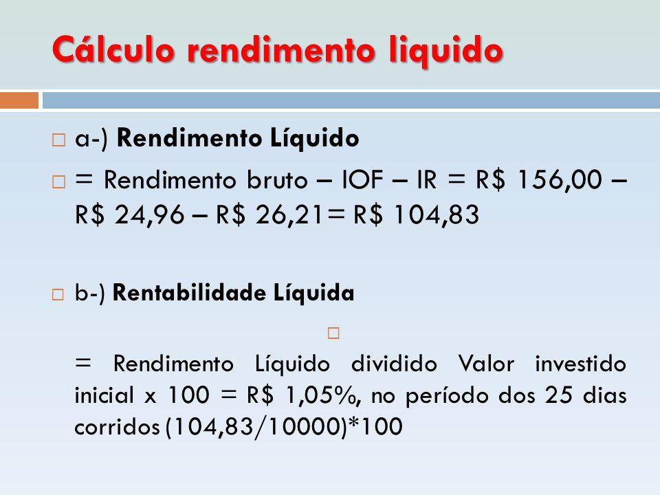 Cálculo rendimento liquido  a-) Rendimento Líquido  = Rendimento bruto – IOF – IR = R$ 156,00 – R$ 24,96 – R$ 26,21= R$ 104,83  b-) Rentabilidade L