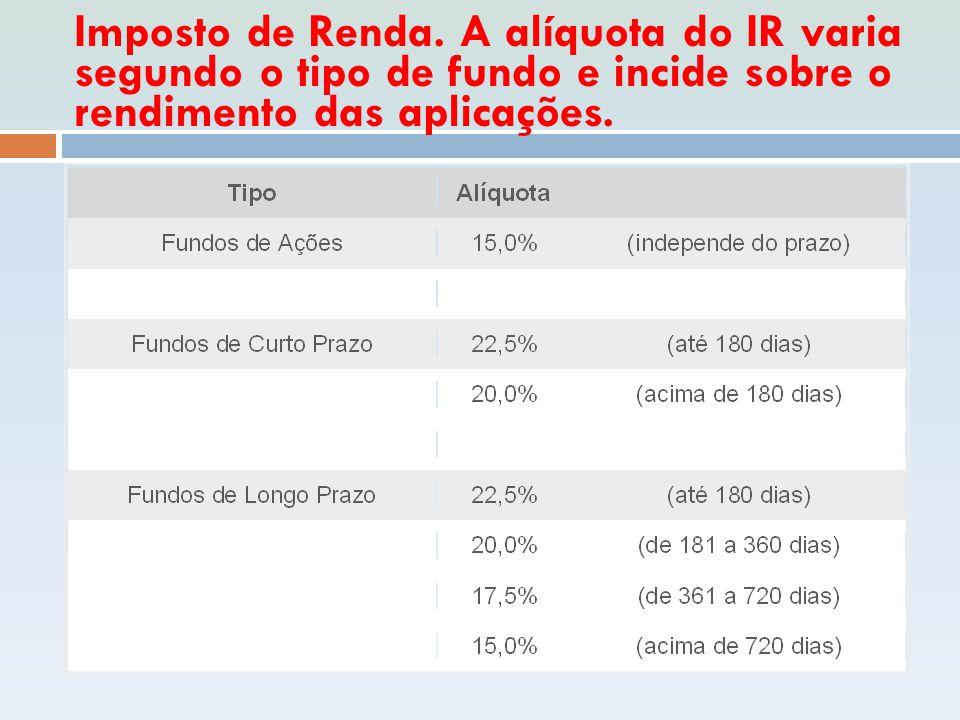 Imposto de Renda. A alíquota do IR varia segundo o tipo de fundo e incide sobre o rendimento das aplicações.