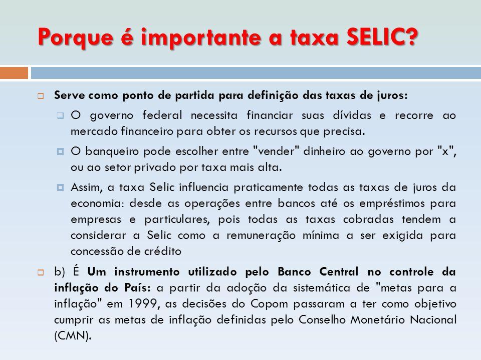 Porque é importante a taxa SELIC?  Serve como ponto de partida para definição das taxas de juros:  O governo federal necessita financiar suas dívida