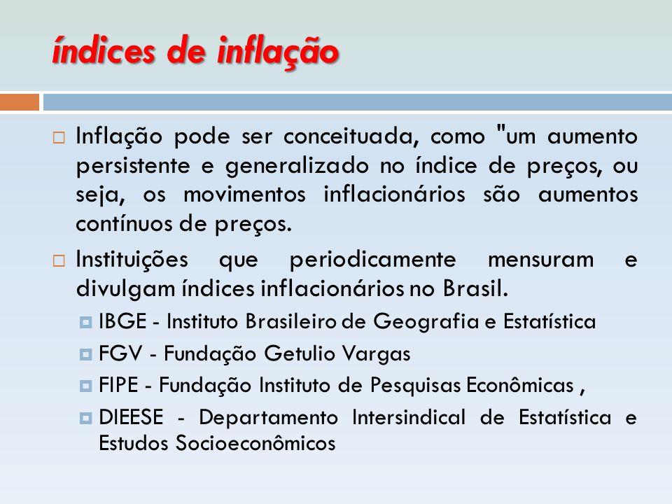 índices de inflação  Inflação pode ser conceituada, como
