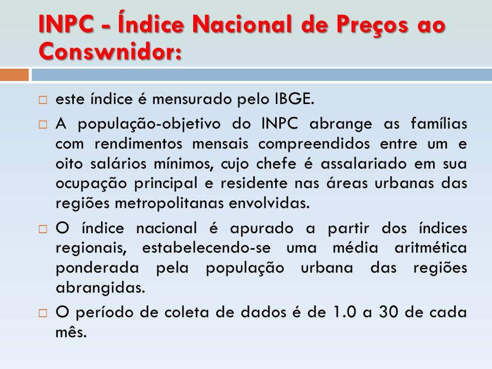 INPC - Índice Nacional de Preços ao Conswnidor:  este índice é mensurado pelo IBGE.  A população-objetivo do INPC abrange as famílias com rendimento