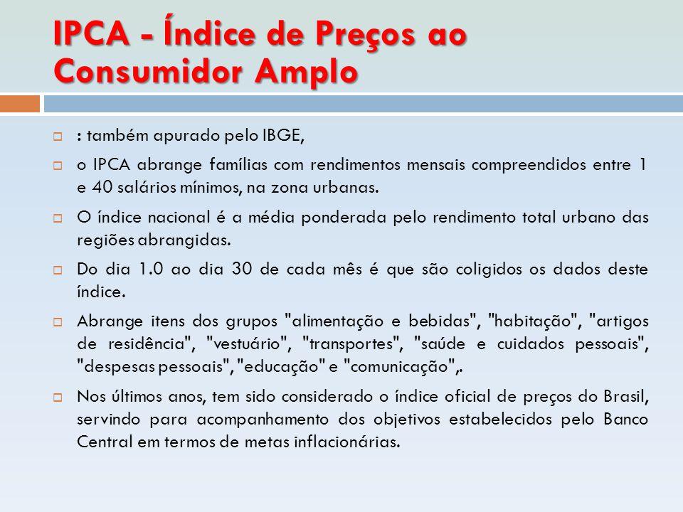 IPCA - Índice de Preços ao Consumidor Amplo  : também apurado pelo IBGE,  o IPCA abrange famílias com rendimentos mensais compreendidos entre 1 e 40