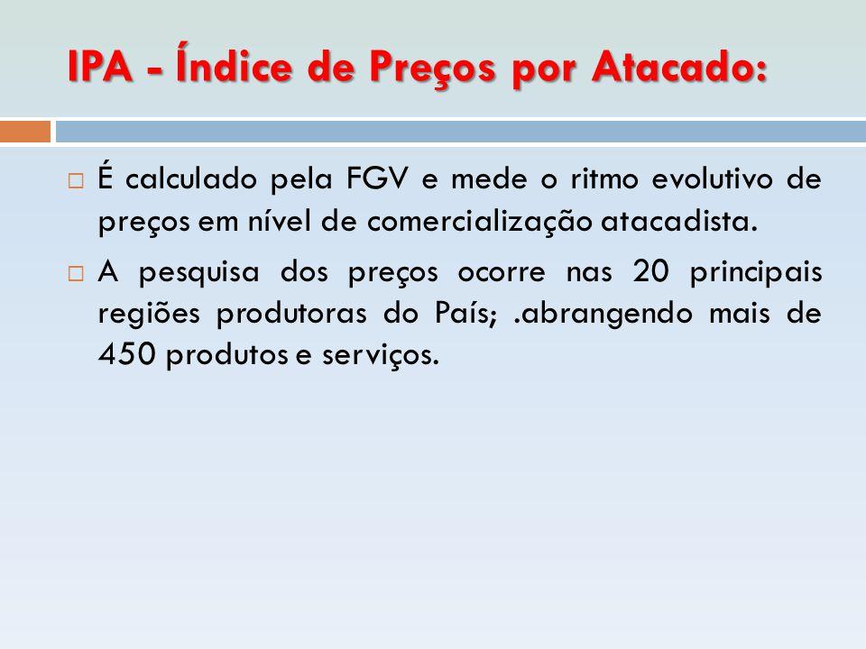 IPA - Índice de Preços por Atacado:  É calculado pela FGV e mede o ritmo evolutivo de preços em nível de comercialização atacadista.  A pesquisa dos