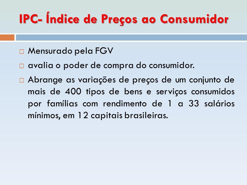 IPC- Índice de Preços ao Consumidor  Mensurado pela FGV  avalia o poder de compra do consumidor.  Abrange as variações de preços de um conjunto de