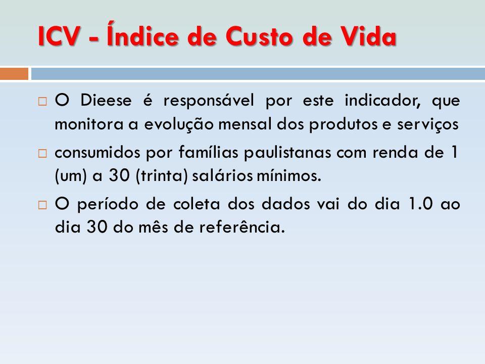 ICV - Índice de Custo de Vida  O Dieese é responsável por este indicador, que monitora a evolução mensal dos produtos e serviços  consumidos por fam