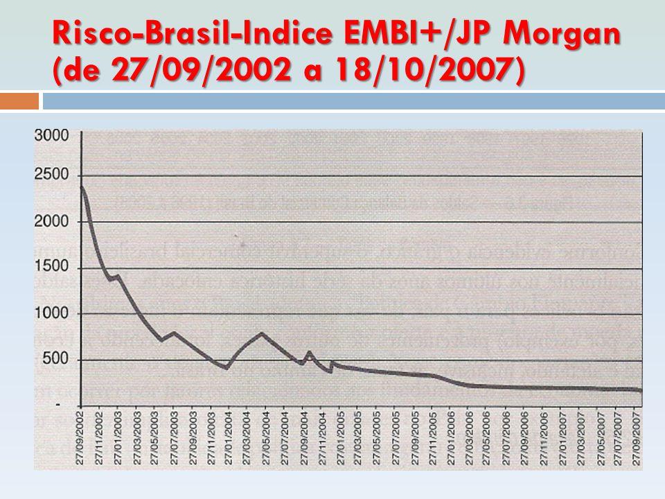 Risco-Brasil-Indice EMBI+/JP Morgan (de 27/09/2002 a 18/10/2007)
