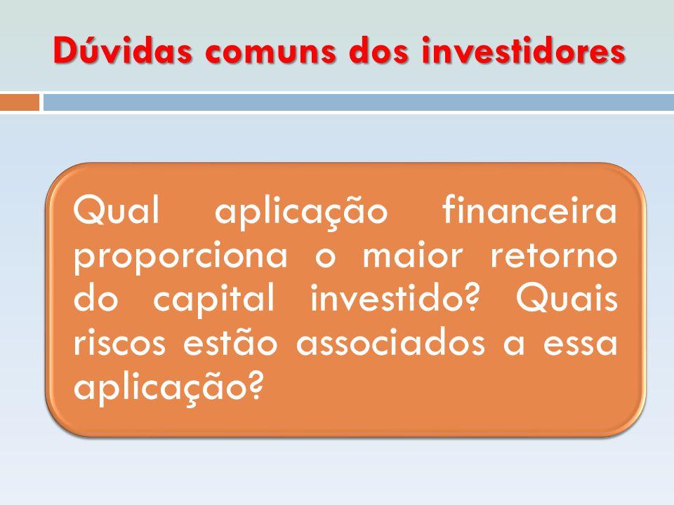 Dúvidas comuns dos investidores Qual aplicação financeira proporciona o maior retorno do capital investido? Quais riscos estão associados a essa aplic