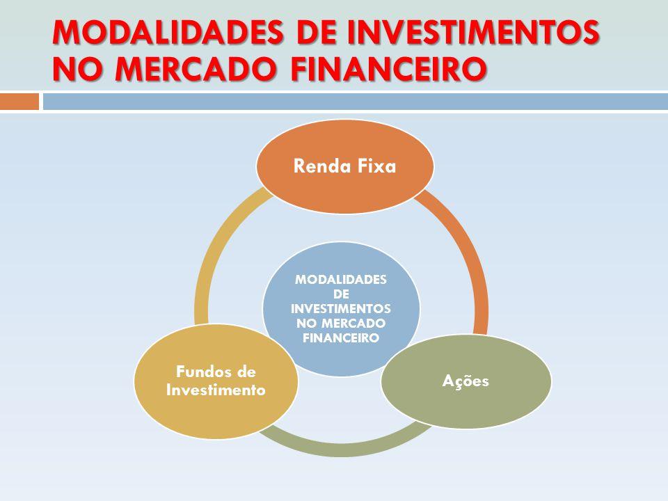 MODALIDADES DE INVESTIMENTOS NO MERCADO FINANCEIRO Renda Fixa Ações Fundos de Investimento