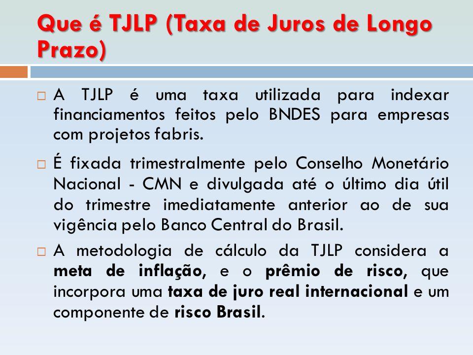 Que é TJLP (Taxa de Juros de Longo Prazo)  A TJLP é uma taxa utilizada para indexar financiamentos feitos pelo BNDES para empresas com projetos fabri