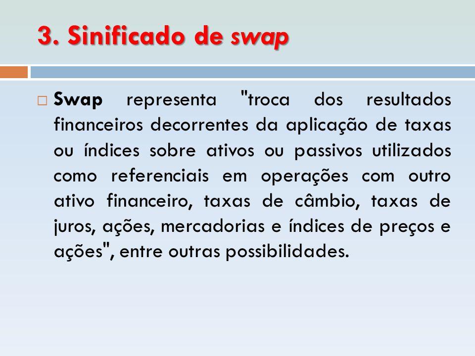 3. Sinificado de swap  Swap representa