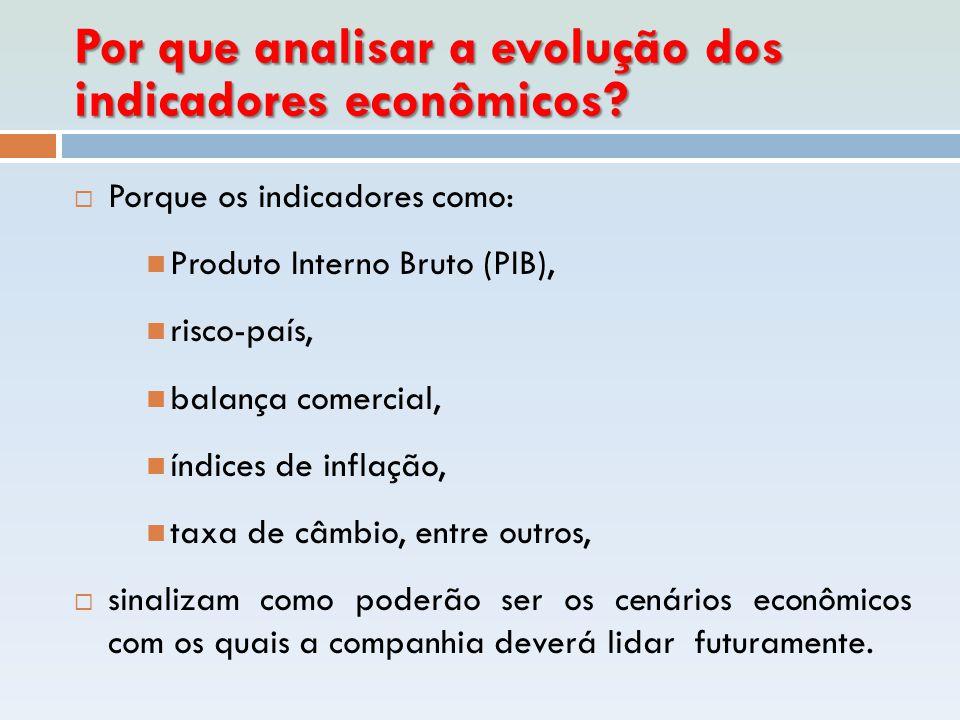 Por que analisar a evolução dos indicadores econômicos?  Porque os indicadores como:  Produto Interno Bruto (PIB),  risco-país,  balança comercial