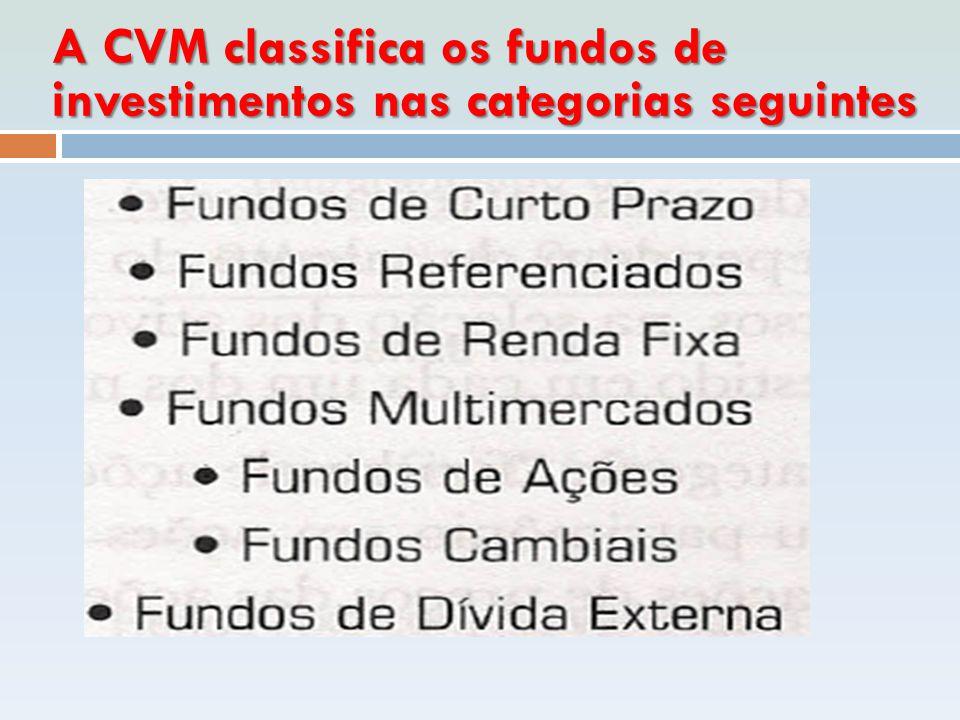 A CVM classifica os fundos de investimentos nas categorias seguintes