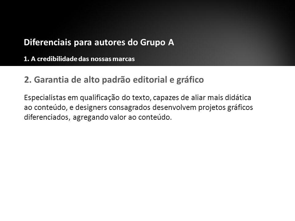 Ambiente Virtual de Aprendizado www.grupoa.com.br/tekne Quizzes e outros exercícios extras para alunos Aulas prontas Etc.