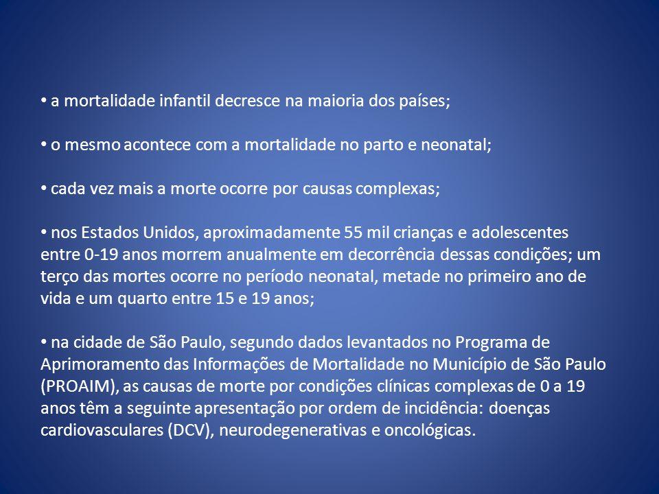 Principais causas de morte em crianças no Brasil • causas perinatais: prematuridade, asfixia, infecções intra-uterinas, toxemia gravídica e malformações múltiplas.