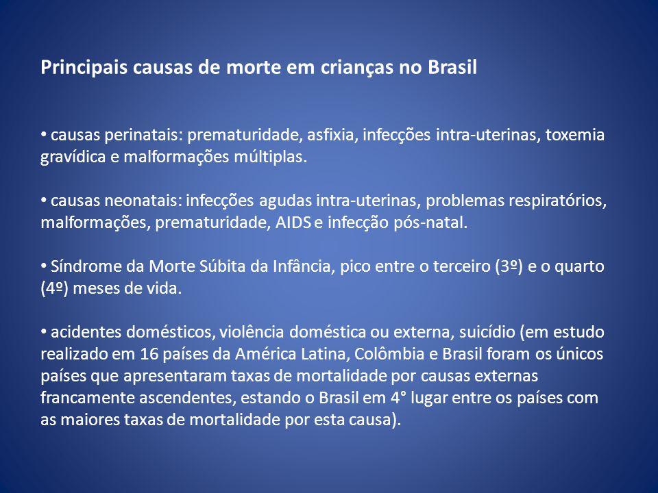 Principais causas de morte em crianças no Brasil • causas perinatais: prematuridade, asfixia, infecções intra-uterinas, toxemia gravídica e malformaçõ