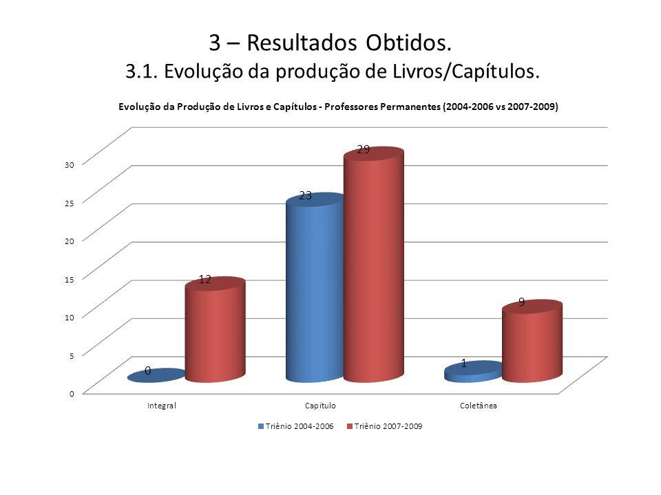 3 – Resultados Obtidos. 3.1. Evolução da produção de Livros/Capítulos.